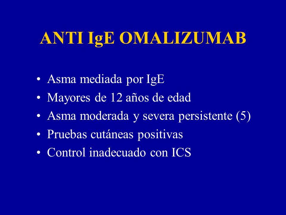 ANTI IgE OMALIZUMAB Asma mediada por IgE Mayores de 12 años de edad Asma moderada y severa persistente (5) Pruebas cutáneas positivas Control inadecua