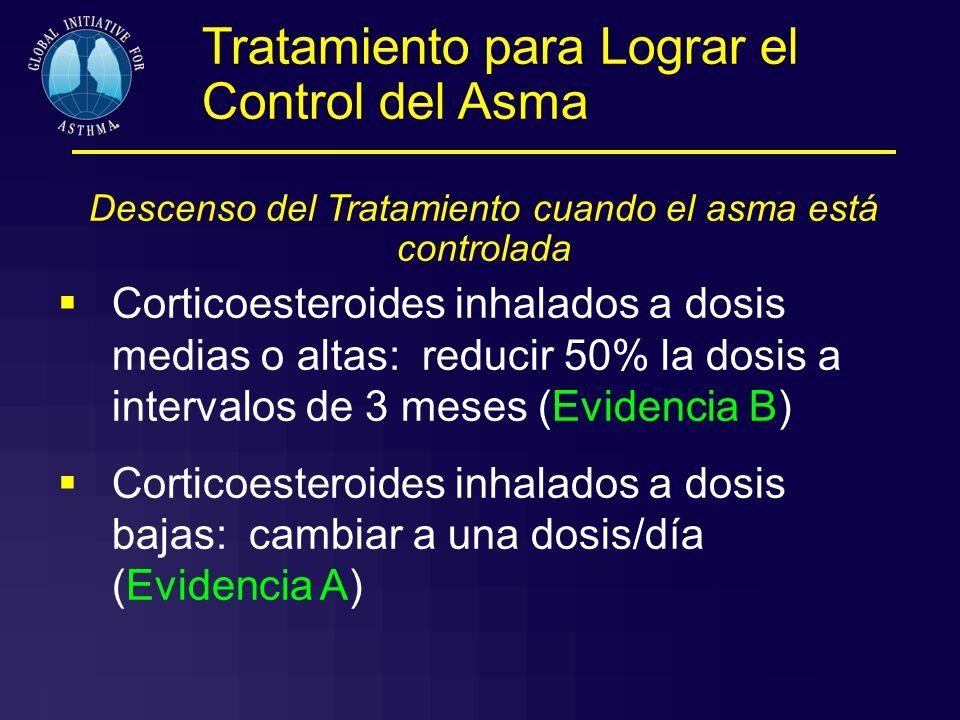 Tratamiento para Lograr el Control del Asma Descenso del Tratamiento cuando el asma está controlada Corticoesteroides inhalados a dosis medias o altas