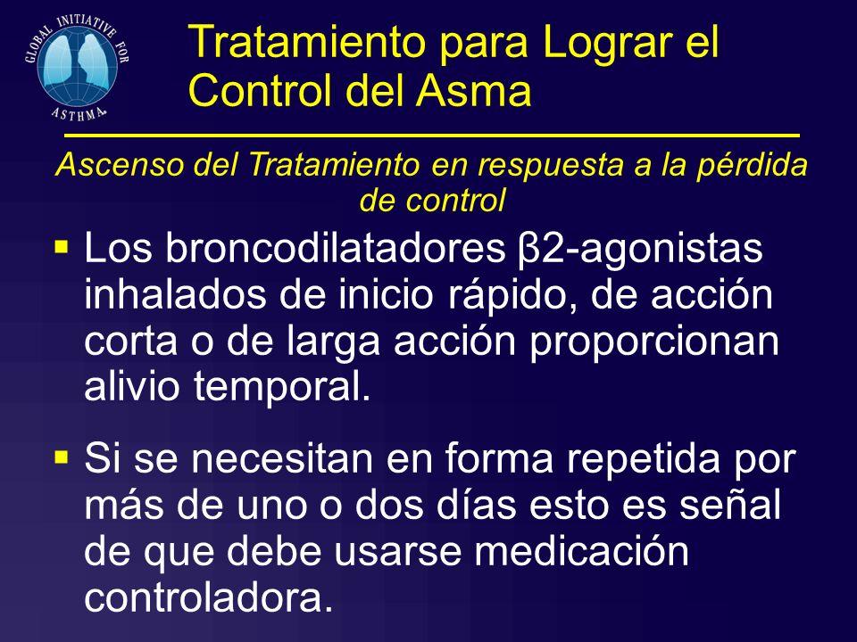 Tratamiento para Lograr el Control del Asma Ascenso del Tratamiento en respuesta a la pérdida de control Los broncodilatadores β2-agonistas inhalados