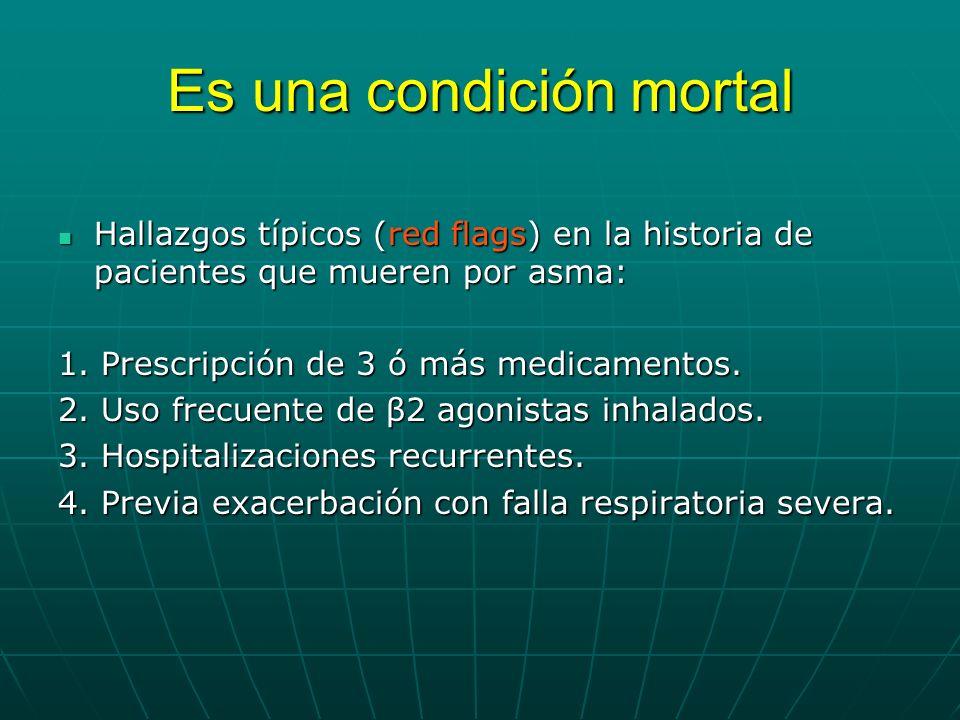 Es una condición mortal Hallazgos típicos (red flags) en la historia de pacientes que mueren por asma: Hallazgos típicos (red flags) en la historia de