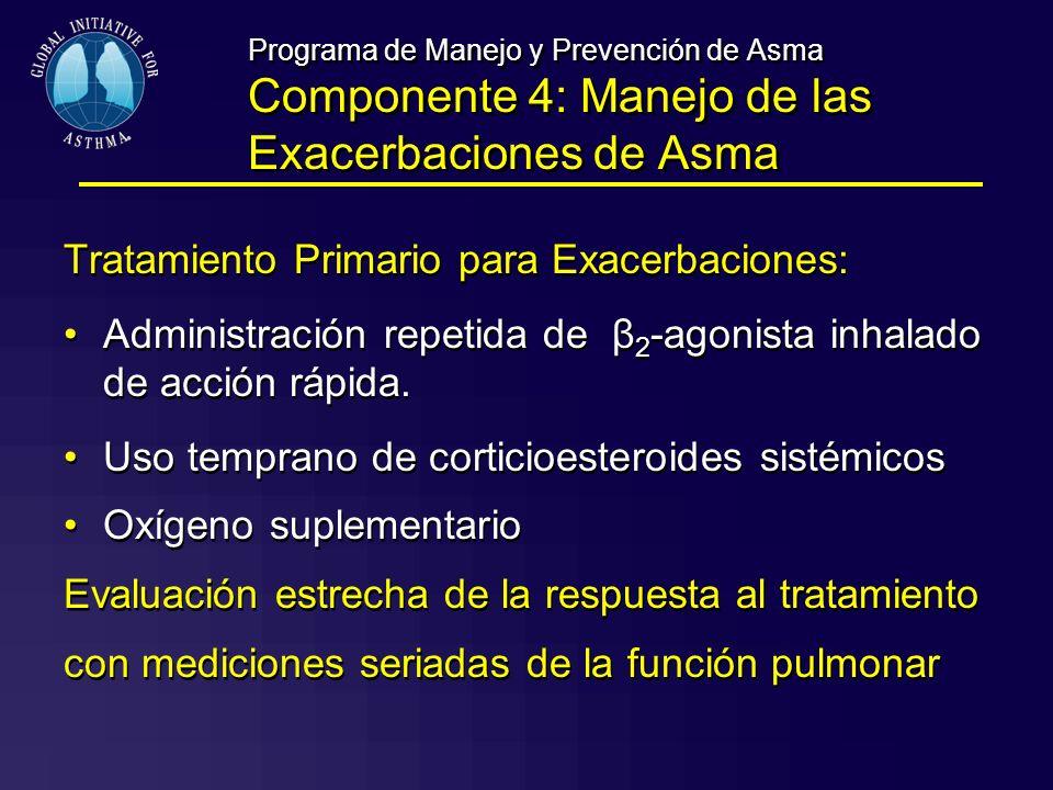 Tratamiento Primario para Exacerbaciones: Administración repetida de β 2 -agonista inhalado de acción rápida. Uso temprano de corticioesteroides sisté