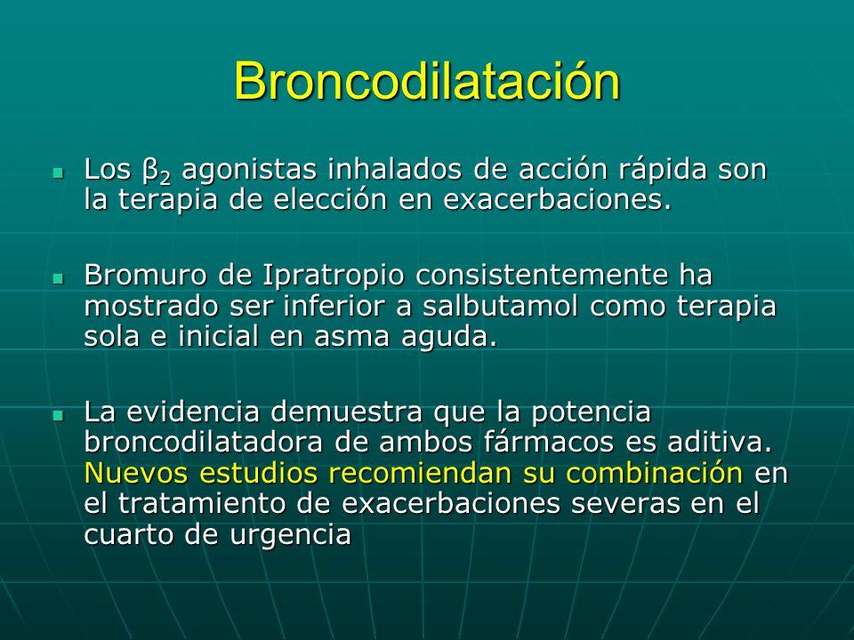 Broncodilatación Los β 2 agonistas inhalados de acción rápida son la terapia de elección en exacerbaciones. Los β 2 agonistas inhalados de acción rápi