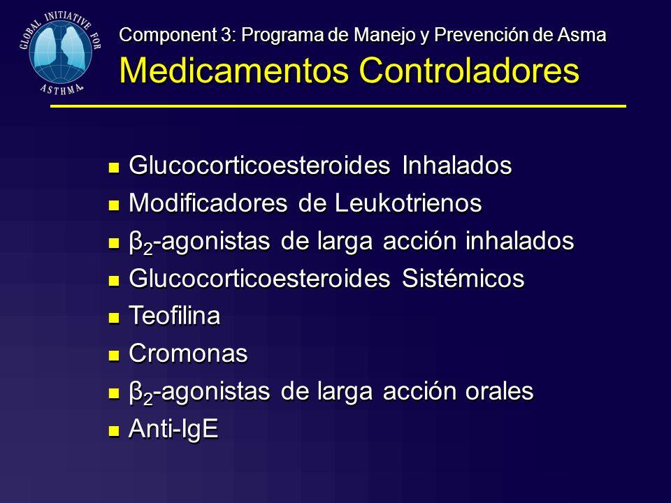 Component 3: Programa de Manejo y Prevención de Asma Medicamentos Controladores Component 3: Programa de Manejo y Prevención de Asma Medicamentos Cont