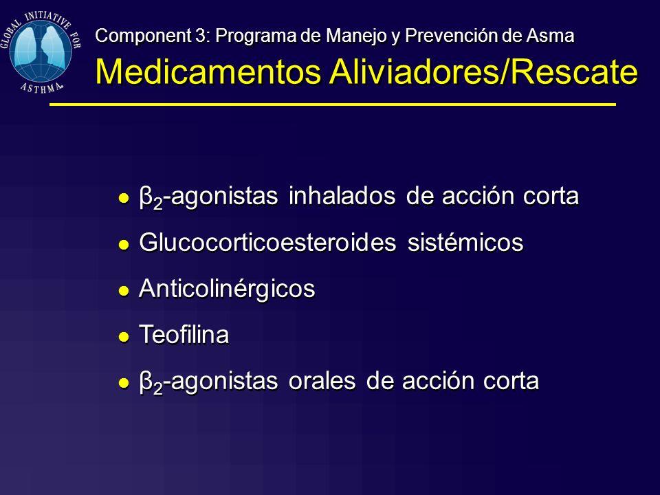 Component 3: Programa de Manejo y Prevención de Asma Medicamentos Aliviadores/Rescate Component 3: Programa de Manejo y Prevención de Asma Medicamento