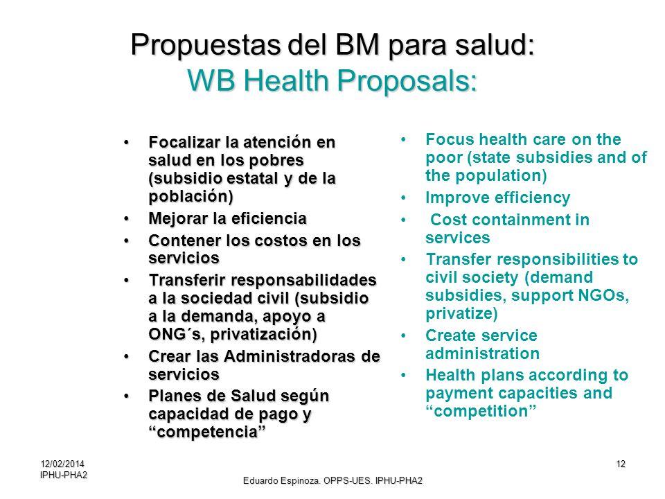 12/02/2014IPHU-PHA212 Propuestas del BM para salud: WB Health Proposals: Focalizar la atención en salud en los pobres (subsidio estatal y de la poblac