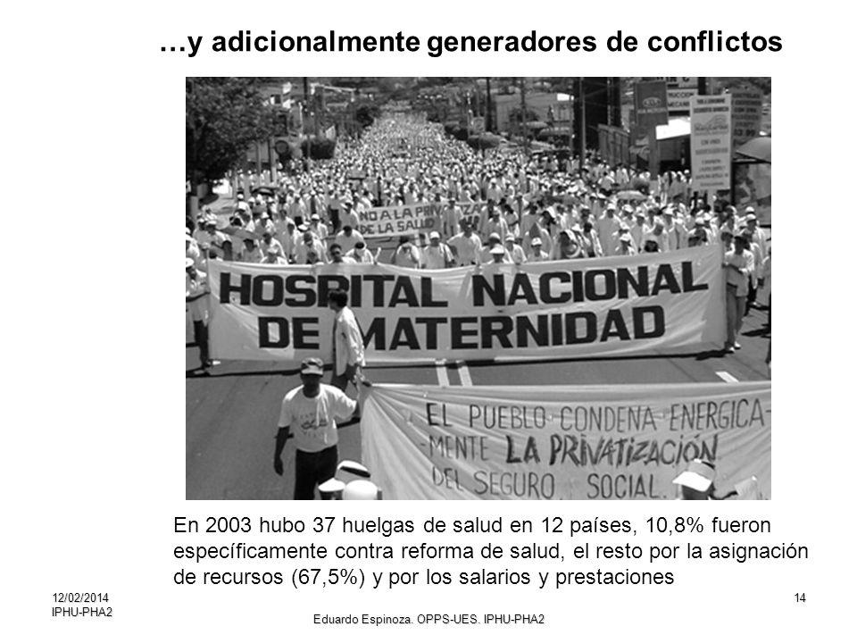 12/02/2014IPHU-PHA214 …y adicionalmente generadores de conflictos Eduardo Espinoza. OPPS-UES. IPHU-PHA2 En 2003 hubo 37 huelgas de salud en 12 países,