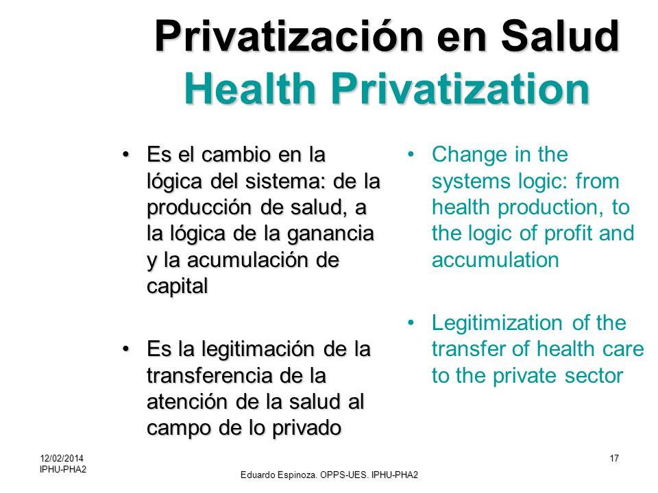 12/02/2014IPHU-PHA217 Privatización en Salud Health Privatization Es el cambio en la lógica del sistema: de la producción de salud, a la lógica de la