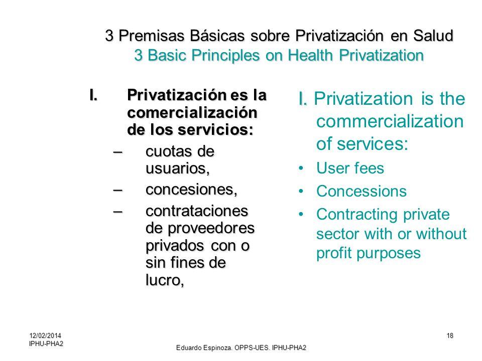 12/02/2014IPHU-PHA218 3 Premisas Básicas sobre Privatización en Salud 3 Basic Principles on Health Privatization I.Privatización es la comercializació