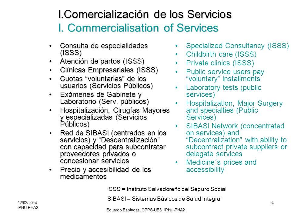 12/02/2014IPHU-PHA224 I.Comercialización de los Servicios I. Commercialisation of Services Consulta de especialidades (ISSS)Consulta de especialidades