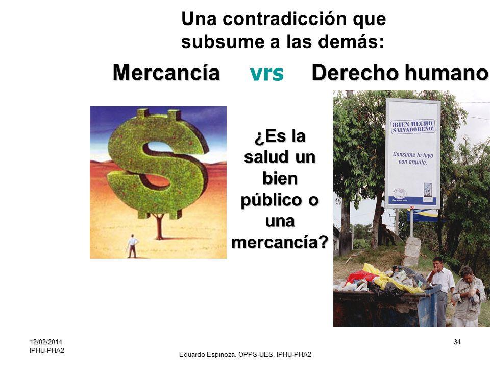 12/02/2014IPHU-PHA234 Una contradicción que subsume a las demás: Mercancía Derecho humano vrs ¿Es la salud un bien público o una mercancía? Eduardo Es