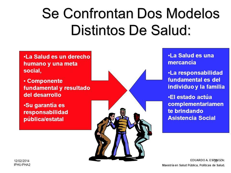 Se Confrontan Dos Modelos Distintos De Salud: La Salud es un derecho humano y una meta social, Componente fundamental y resultado del desarrollo Su ga