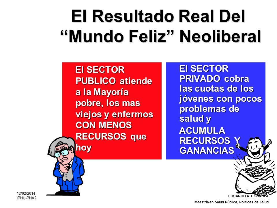 El Resultado Real Del Mundo Feliz Neoliberal El SECTOR PUBLICO atiende a la Mayoría pobre, los mas viejos y enfermos CON MENOS RECURSOS que hoy El SEC