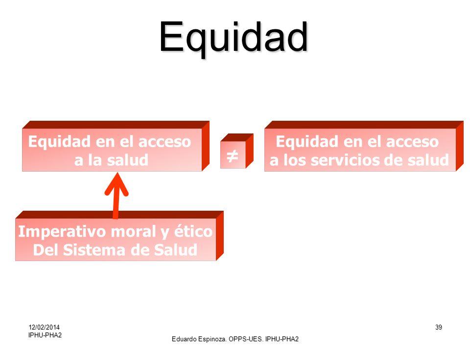 39 Equidad Equidad en el acceso a la salud Equidad en el acceso a los servicios de salud Imperativo moral y ético Del Sistema de Salud 12/02/2014IPHU-