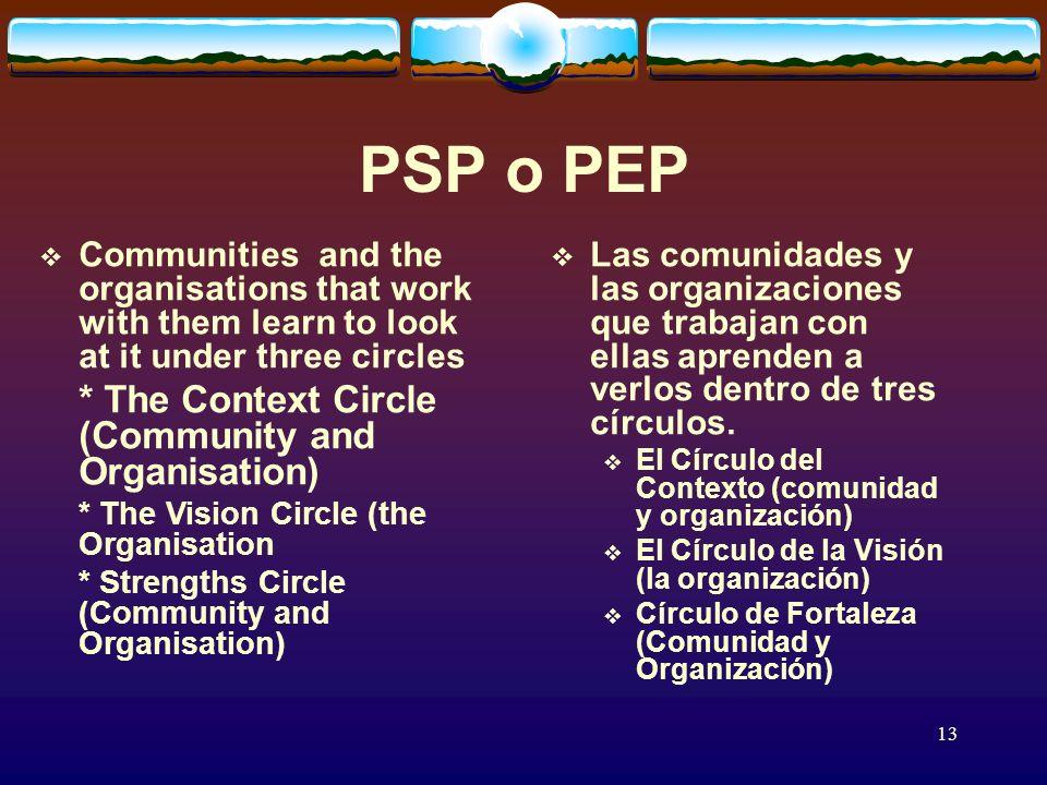 13 PSP o PEP Las comunidades y las organizaciones que trabajan con ellas aprenden a verlos dentro de tres círculos.