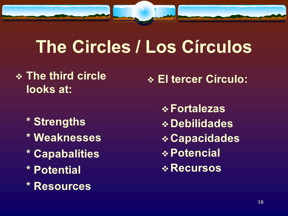 16 The Circles / Los Círculos The third circle looks at: * Strengths * Weaknesses * Capabalities * Potential * Resources El tercer Círculo: Fortalezas