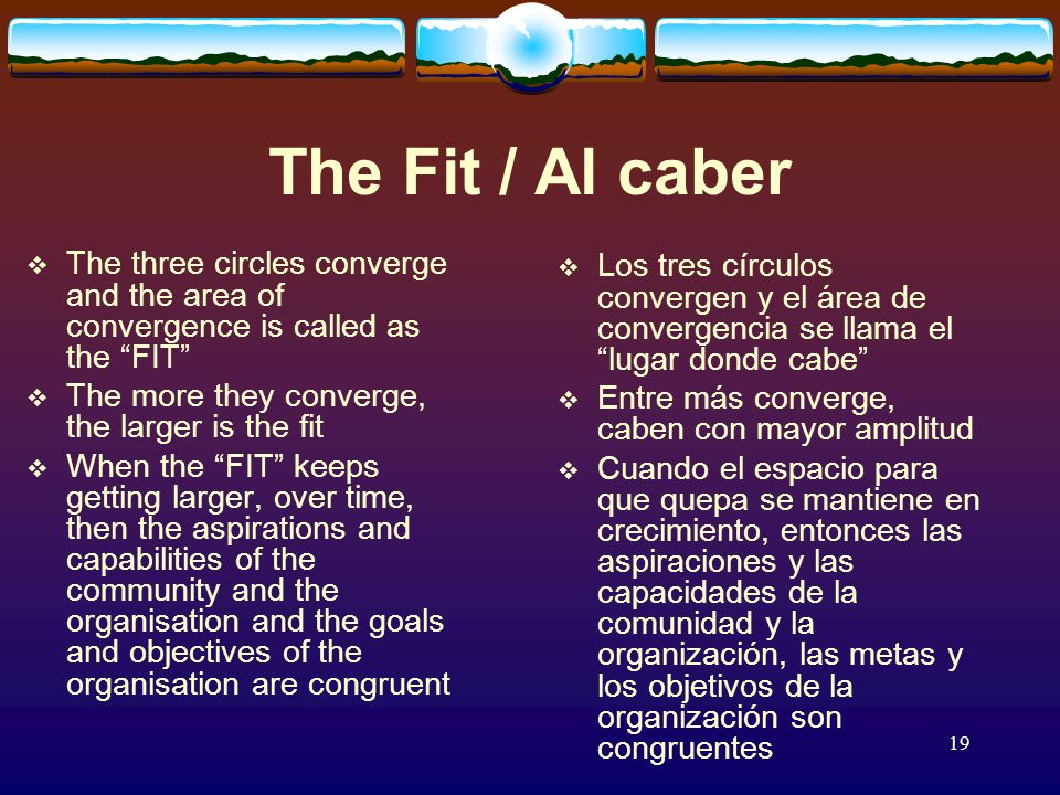 19 The Fit / Al caber The three circles converge and the area of convergence is called as the FIT The more they converge, the larger is the fit When t