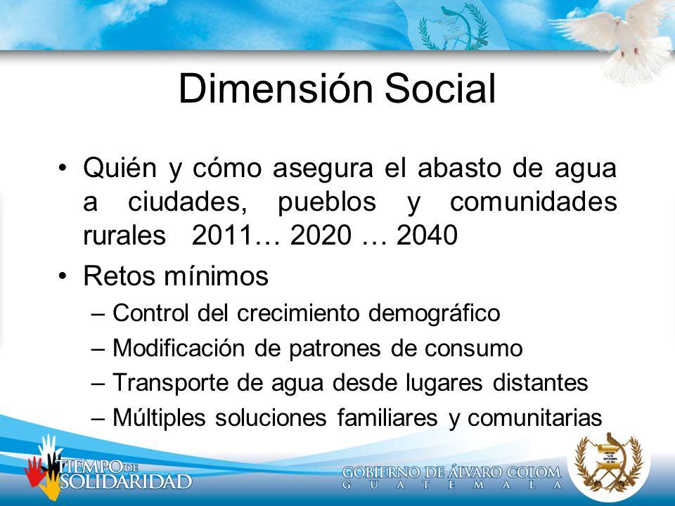Dimensión Social Quién y cómo asegura el abasto de agua a ciudades, pueblos y comunidades rurales 2011… 2020 … 2040 Retos mínimos –Control del crecimi