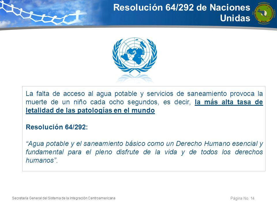 Secretaría General del Sistema de la Integración Centroamericana XXVI Reunión del Sector Salud RESSCAD C.