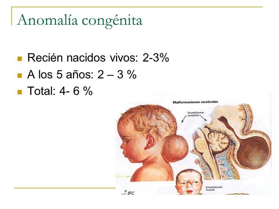 Anomalía congénita Recién nacidos vivos: 2-3% A los 5 años: 2 – 3 % Total: 4- 6 %