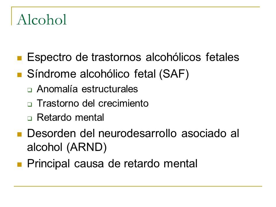 Alcohol Espectro de trastornos alcohólicos fetales Síndrome alcohólico fetal (SAF) Anomalía estructurales Trastorno del crecimiento Retardo mental Des