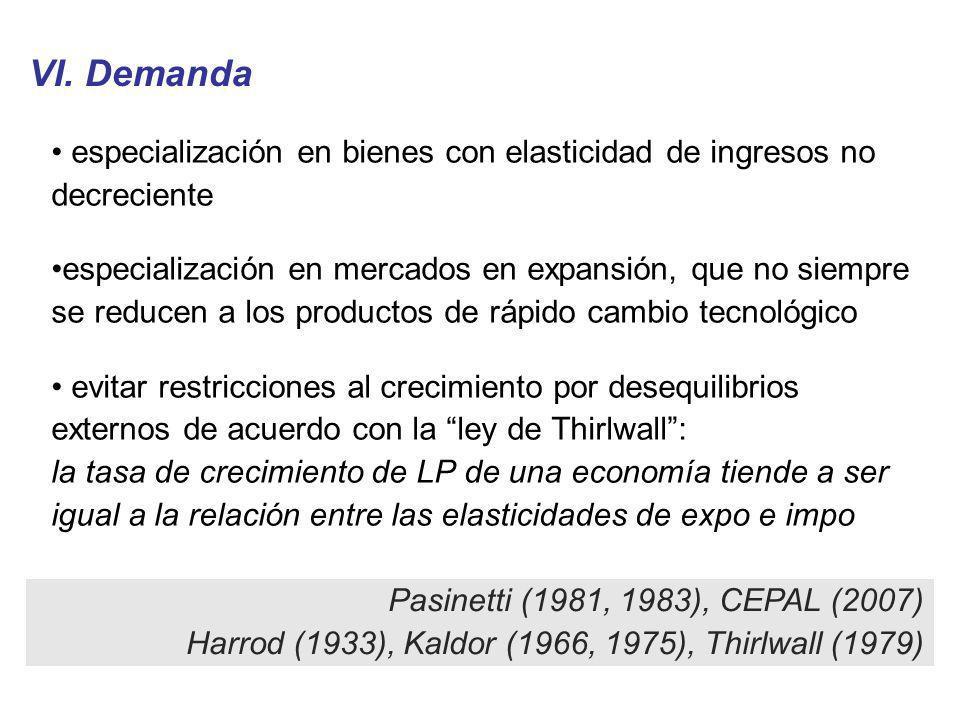 VI. Demanda especialización en bienes con elasticidad de ingresos no decreciente especialización en mercados en expansión, que no siempre se reducen a