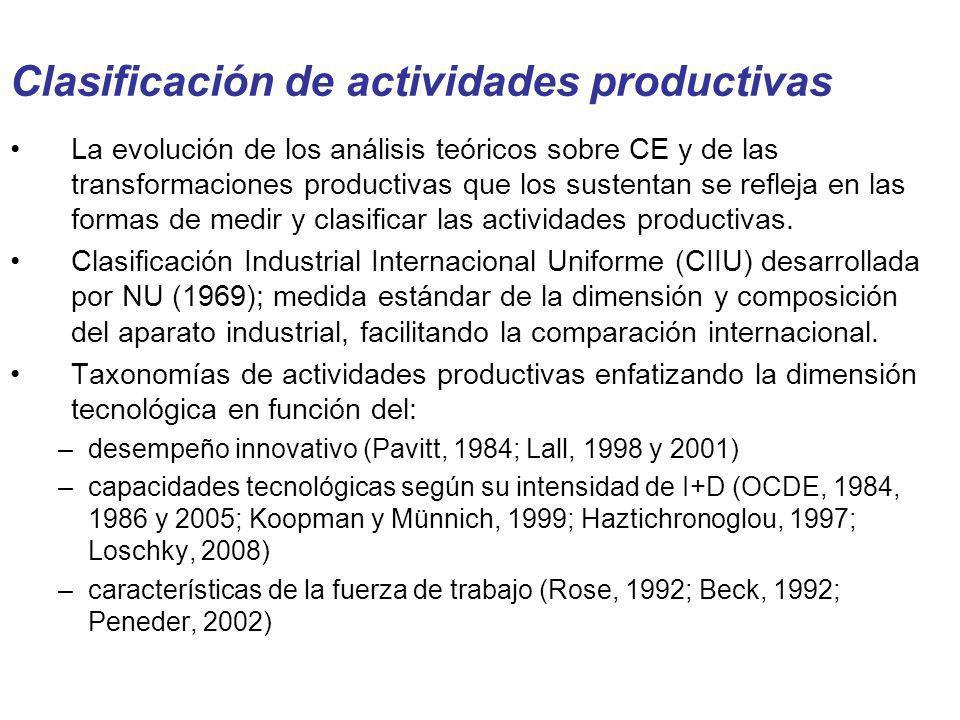 Clasificación de actividades productivas La evolución de los análisis teóricos sobre CE y de las transformaciones productivas que los sustentan se ref
