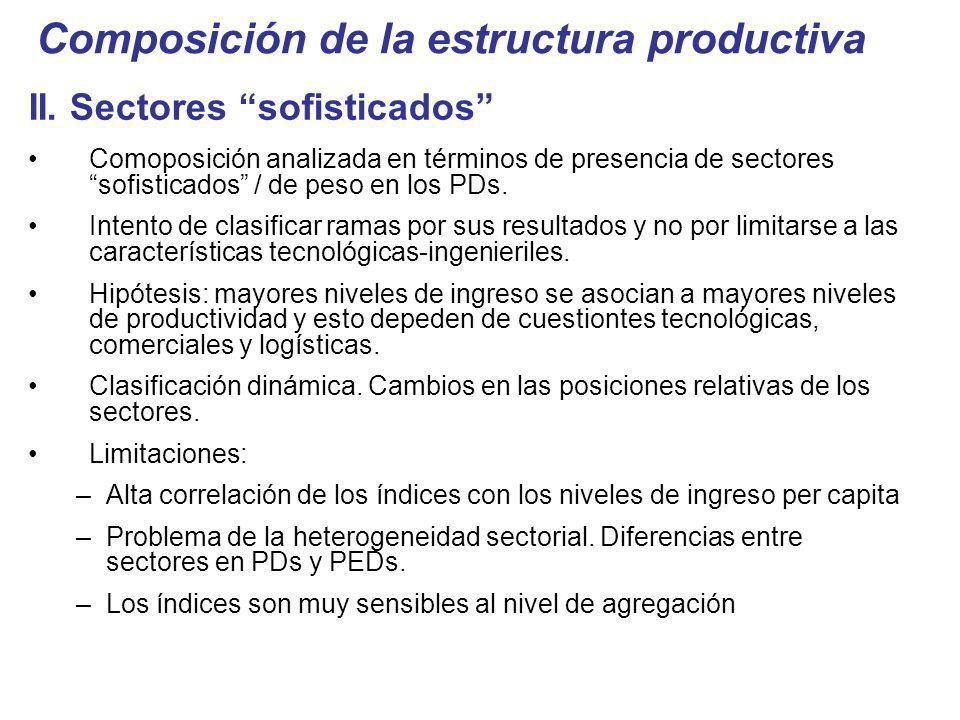 Composición de la estructura productiva II. Sectores sofisticados Comoposición analizada en términos de presencia de sectores sofisticados / de peso e