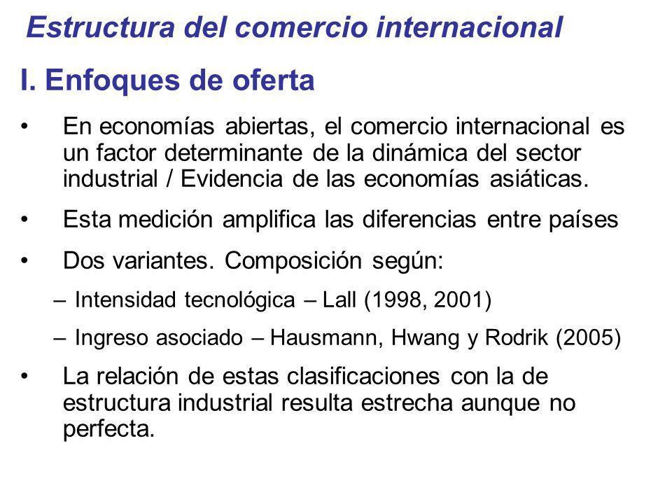 Estructura del comercio internacional I. Enfoques de oferta En economías abiertas, el comercio internacional es un factor determinante de la dinámica