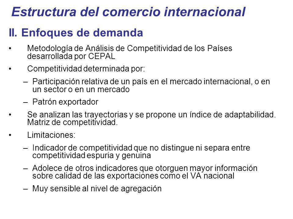 Estructura del comercio internacional II. Enfoques de demanda Metodología de Análisis de Competitividad de los Países desarrollada por CEPAL Competiti
