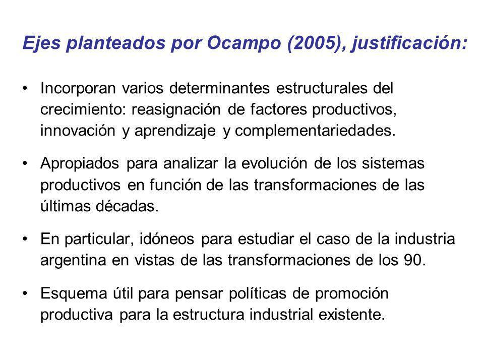 Ejes planteados por Ocampo (2005), justificación: Incorporan varios determinantes estructurales del crecimiento: reasignación de factores productivos,