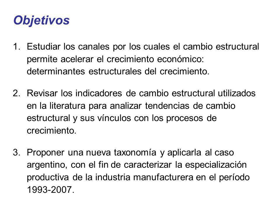 Objetivos 1.Estudiar los canales por los cuales el cambio estructural permite acelerar el crecimiento económico: determinantes estructurales del creci