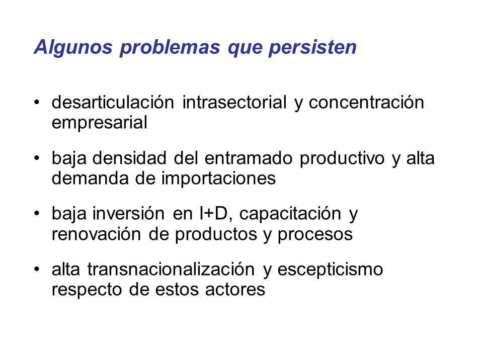 Algunos problemas que persisten desarticulación intrasectorial y concentración empresarial baja densidad del entramado productivo y alta demanda de im