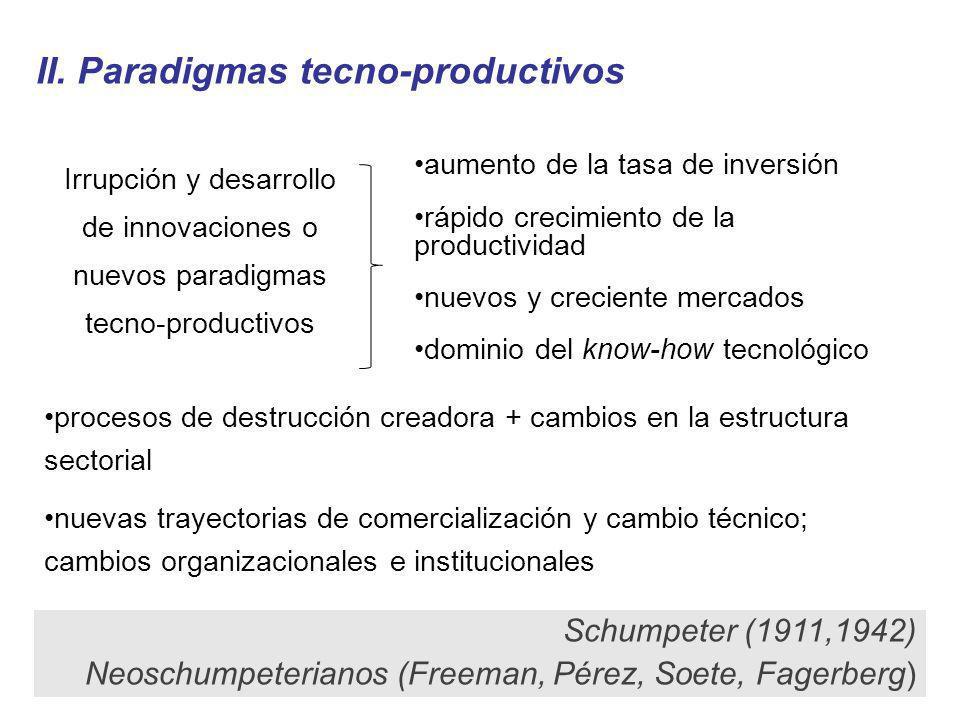 procesos de destrucción creadora + cambios en la estructura sectorial nuevas trayectorias de comercialización y cambio técnico; cambios organizacional