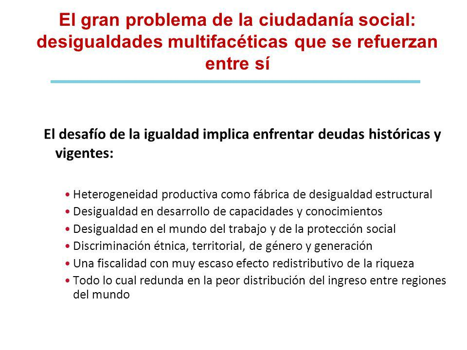El gran problema de la ciudadanía social: desigualdades multifacéticas que se refuerzan entre sí El desafío de la igualdad implica enfrentar deudas hi