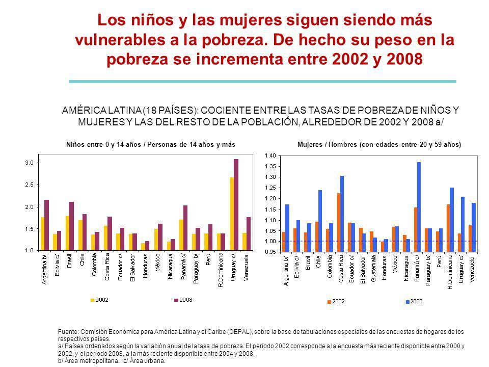 Los niños y las mujeres siguen siendo más vulnerables a la pobreza. De hecho su peso en la pobreza se incrementa entre 2002 y 2008 AMÉRICA LATINA (18