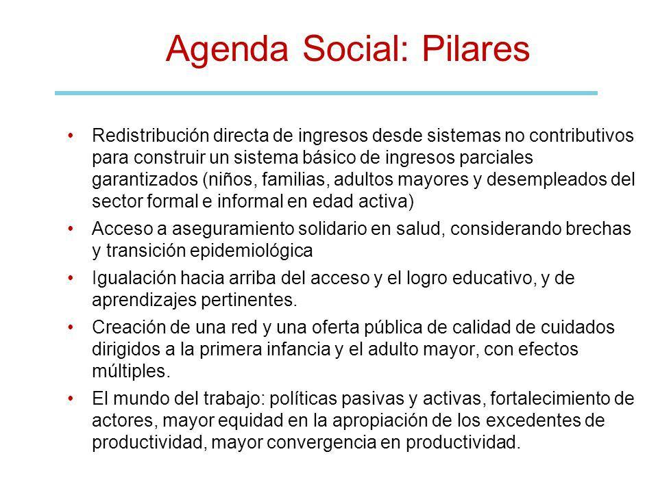 Agenda Social: Pilares Redistribución directa de ingresos desde sistemas no contributivos para construir un sistema básico de ingresos parciales garan