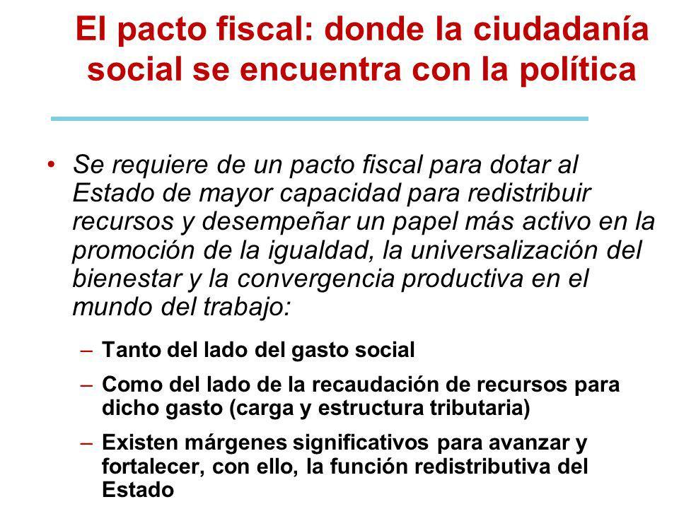 El pacto fiscal: donde la ciudadanía social se encuentra con la política Se requiere de un pacto fiscal para dotar al Estado de mayor capacidad para r