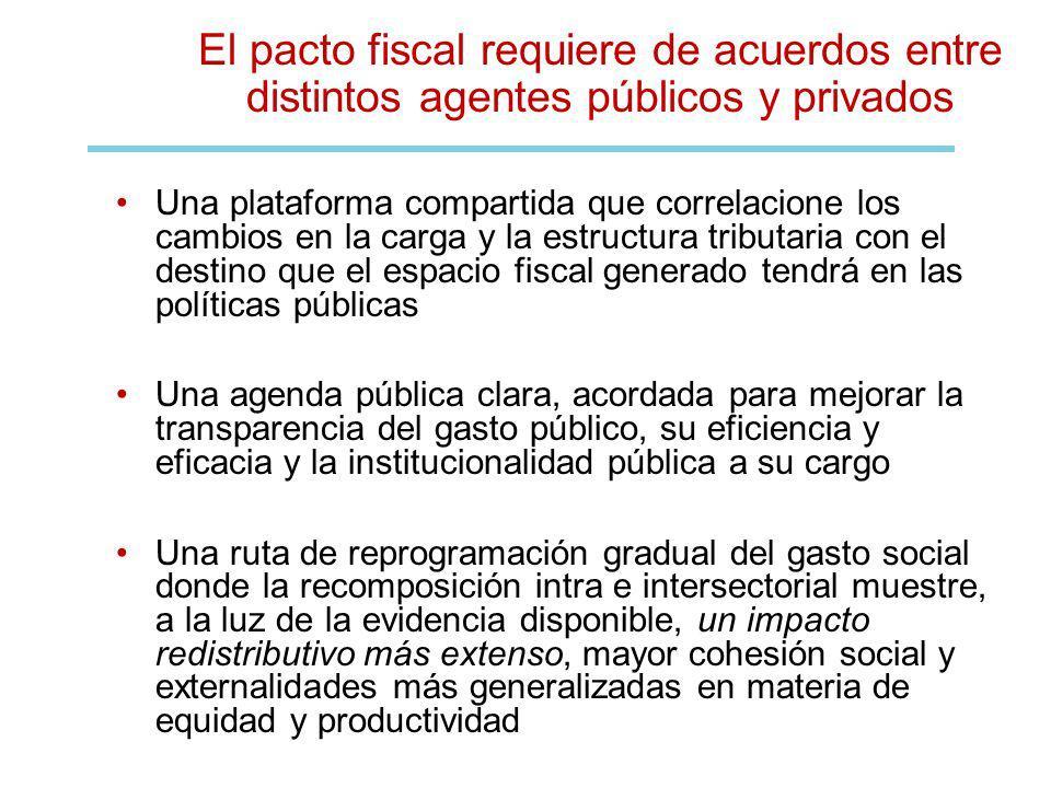 El pacto fiscal requiere de acuerdos entre distintos agentes públicos y privados Una plataforma compartida que correlacione los cambios en la carga y