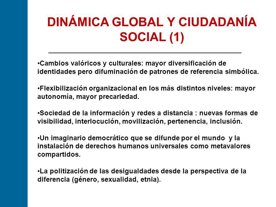 DINÁMICA GLOBAL Y CIUDADANÍA SOCIAL (1) Cambios valóricos y culturales: mayor diversificación de identidades pero difuminación de patrones de referenc
