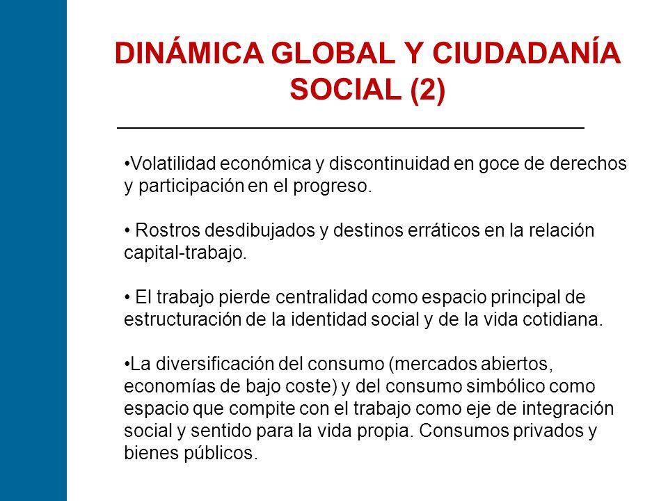 DINÁMICA GLOBAL Y CIUDADANÍA SOCIAL (2) Volatilidad económica y discontinuidad en goce de derechos y participación en el progreso. Rostros desdibujado