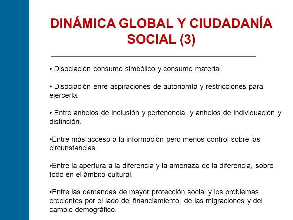 DINÁMICA GLOBAL Y CIUDADANÍA SOCIAL (3) Disociación consumo simbólico y consumo material. Disociación enre aspiraciones de autonomía y restricciones p
