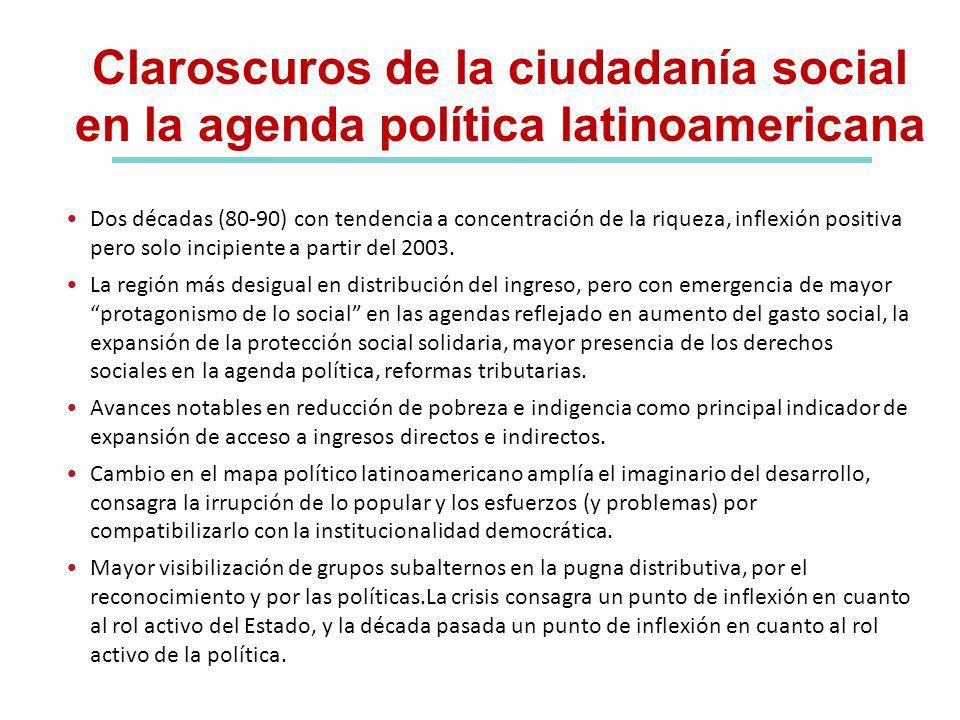Claroscuros de la ciudadanía social en la agenda política latinoamericana Dos décadas (80-90) con tendencia a concentración de la riqueza, inflexión p