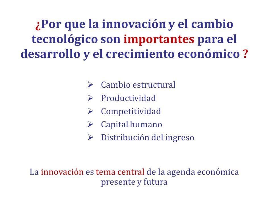 ¿Por que la innovación y el cambio tecnológico son importantes para el desarrollo y el crecimiento económico ? Cambio estructural Productividad Compet