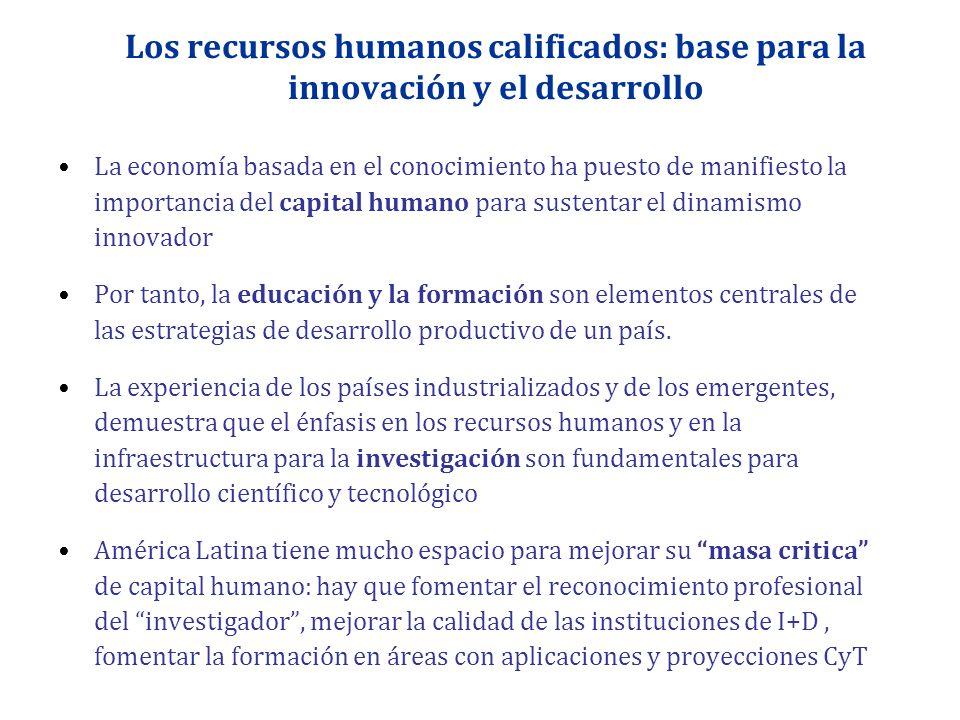 Los recursos humanos calificados: base para la innovación y el desarrollo La economía basada en el conocimiento ha puesto de manifiesto la importancia