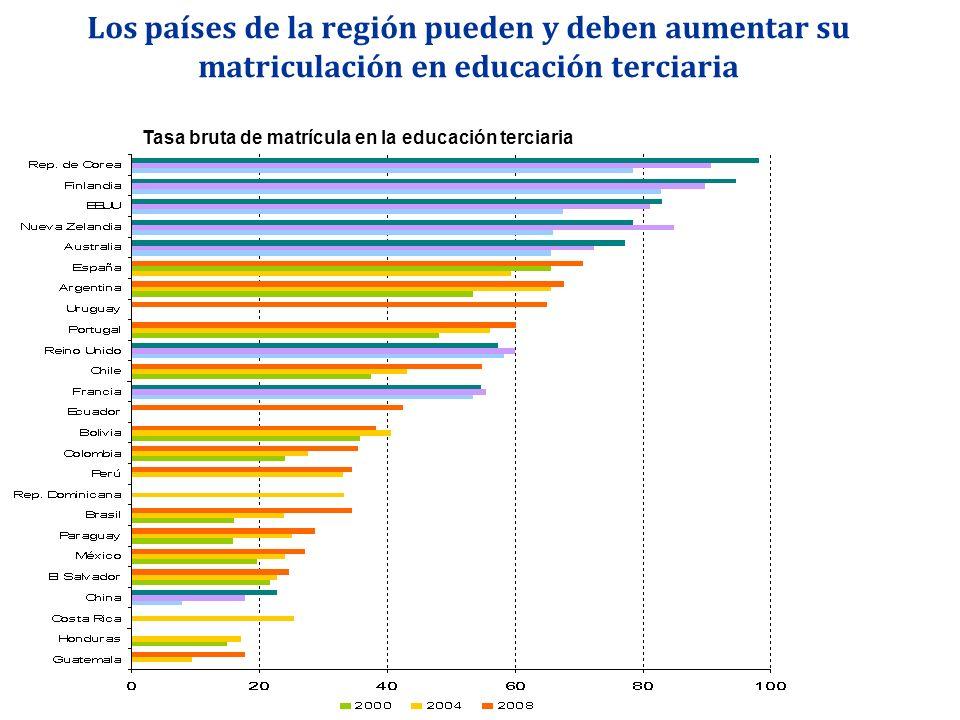 Los países de la región pueden y deben aumentar su matriculación en educación terciaria Tasa bruta de matrícula en la educación terciaria