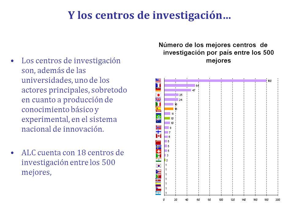 Y los centros de investigación… Los centros de investigación son, además de las universidades, uno de los actores principales, sobretodo en cuanto a p