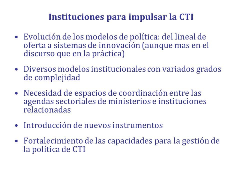 Instituciones para impulsar la CTI Evolución de los modelos de política: del lineal de oferta a sistemas de innovación (aunque mas en el discurso que
