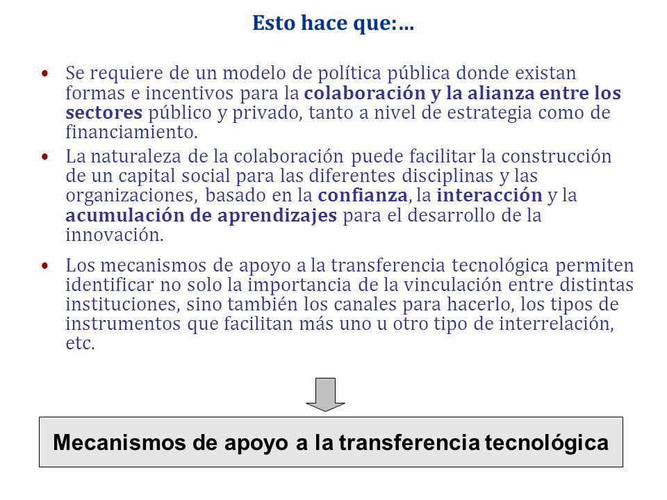 Esto hace que:… Se requiere de un modelo de política pública donde existan formas e incentivos para la colaboración y la alianza entre los sectores pú