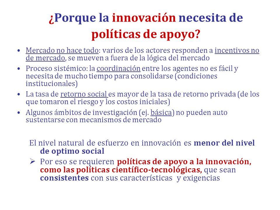 ¿Porque la innovación necesita de políticas de apoyo? Mercado no hace todo: varios de los actores responden a incentivos no de mercado, se mueven a fu