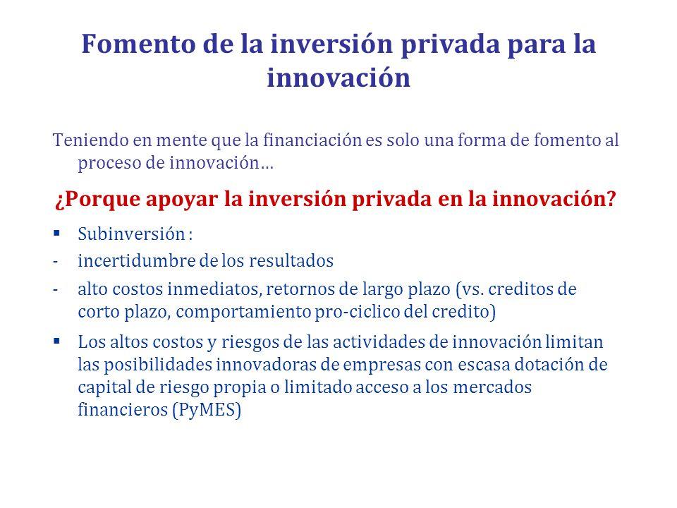 Fomento de la inversión privada para la innovación Teniendo en mente que la financiación es solo una forma de fomento al proceso de innovación… ¿Porqu